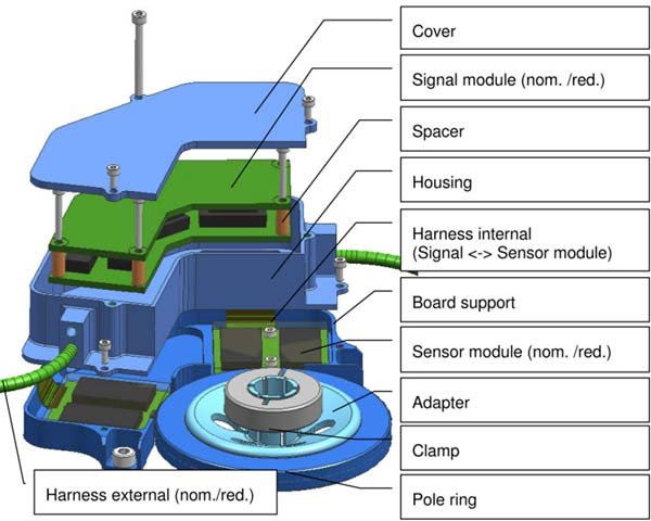 HTS-2-II-J_Magneto-Resistive-Angular_Sensor_for_Space_Mechanisms