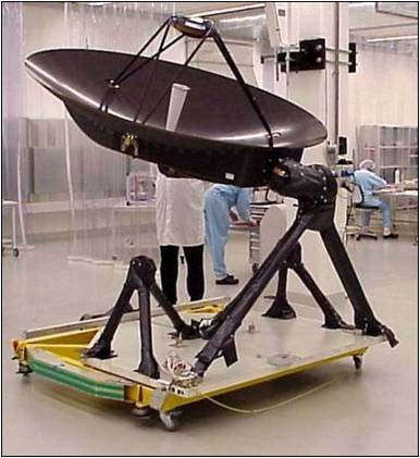 HTS-3-A-High-Gain-Antenna-Mechanism_ROSETTA