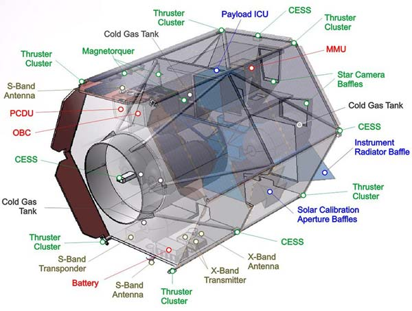 STI_2IVA_System-Engineering_MPSP